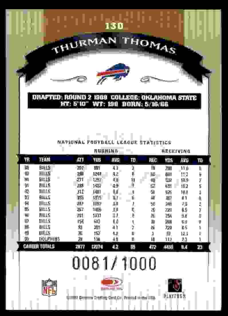 2002 Donruss Classics Thurman Thomas #130 card back image