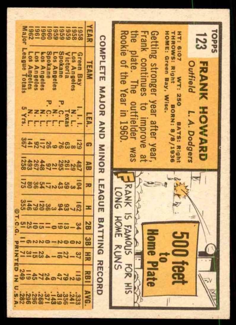 1963 Topps Frank Howard #123 card back image