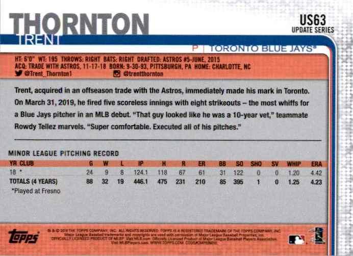 2019 Topps Update Trent Thornton #US63 card back image