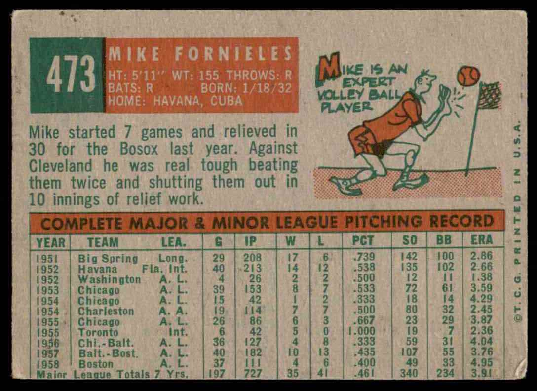 1959 Topps Mike Fornieles #473 card back image