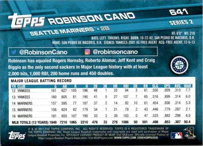 2017 Topps Series 2 Robinson Cano #641 card back image