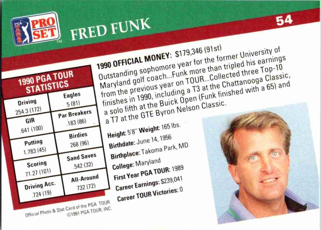 1991 Pro Set Fred Funk #54 card back image