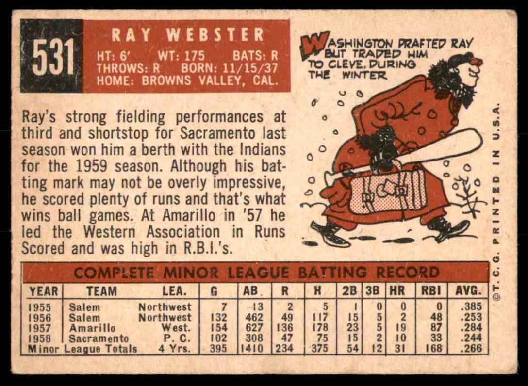 1959 Topps Ray Webster RC #531 card back image