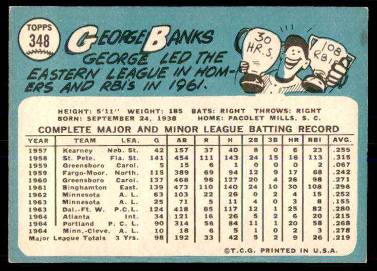 1965 Topps (B7-5C) George Banks #348 card back image