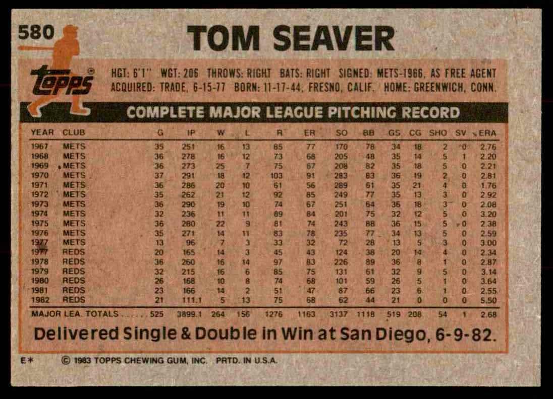 1983 Topps Tom Seaver #580 card back image
