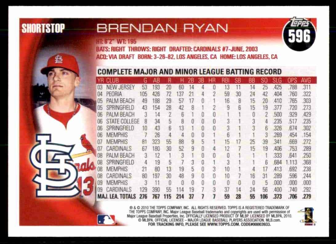 2010 Topps Brendan Ryan #596 card back image