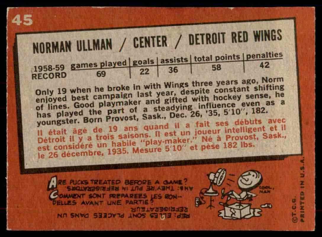 1959-60 Topps Topps Norm Ullman (B) #45 card back image