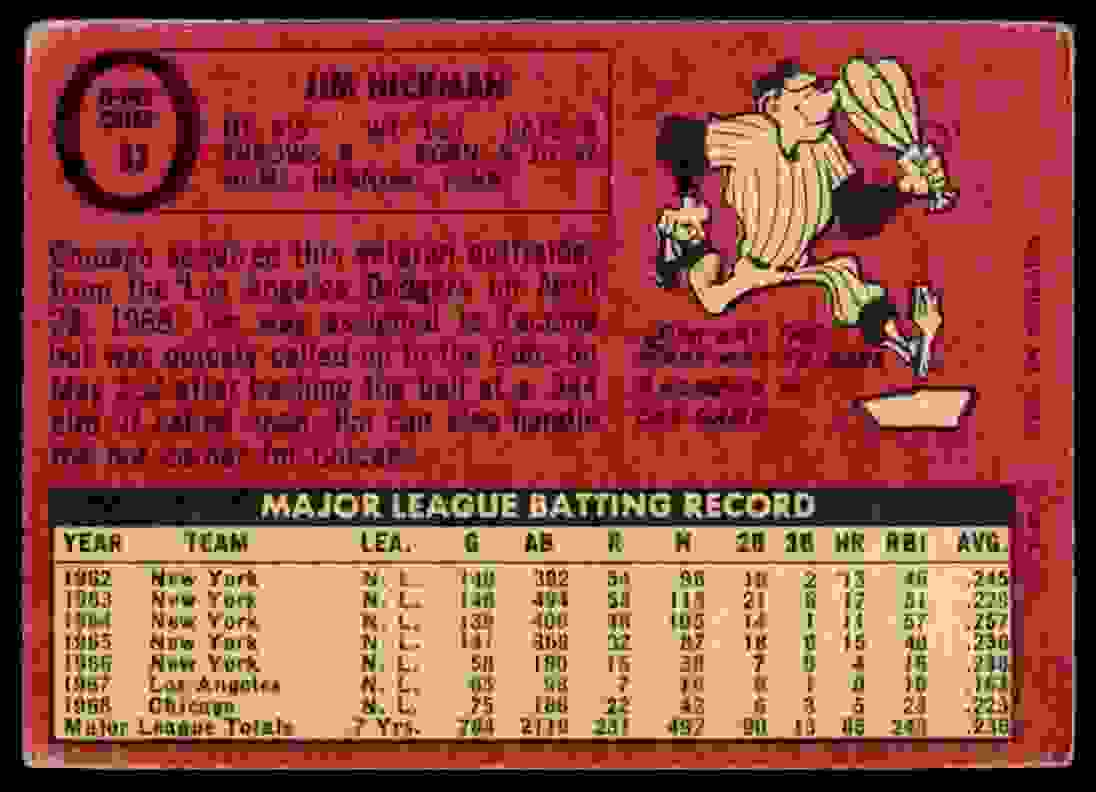 1969 Topps Jim Hickman #63 card back image