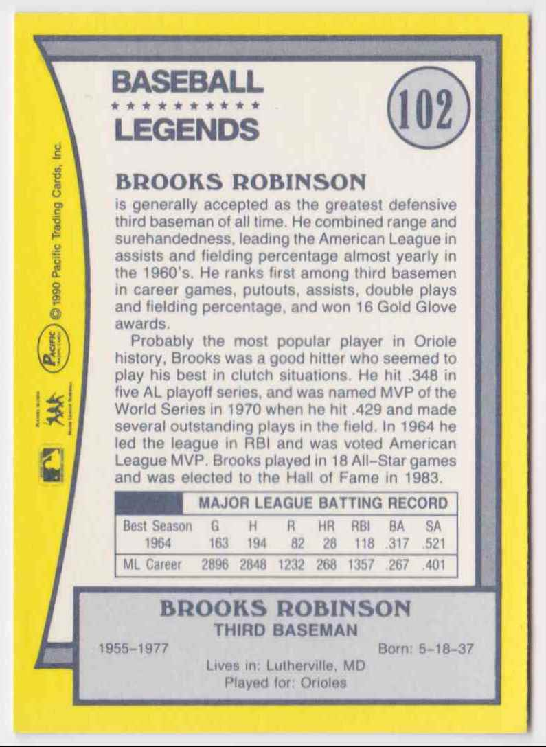 1990 Pacific Baseball Legends Brooks Robinson #102 card back image