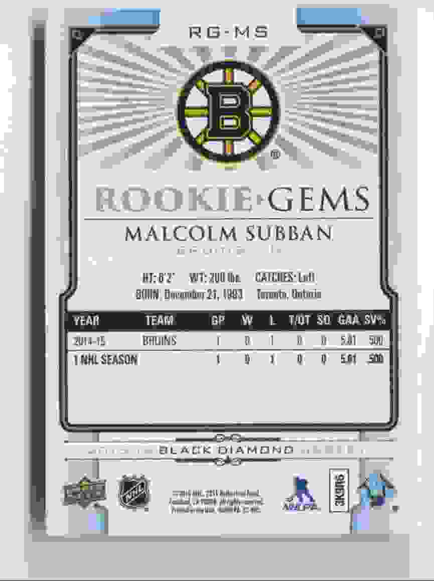 2015-16 Upper Deck Black Diamond Rookie Gems Malcolm Subban #RG-MS card back image