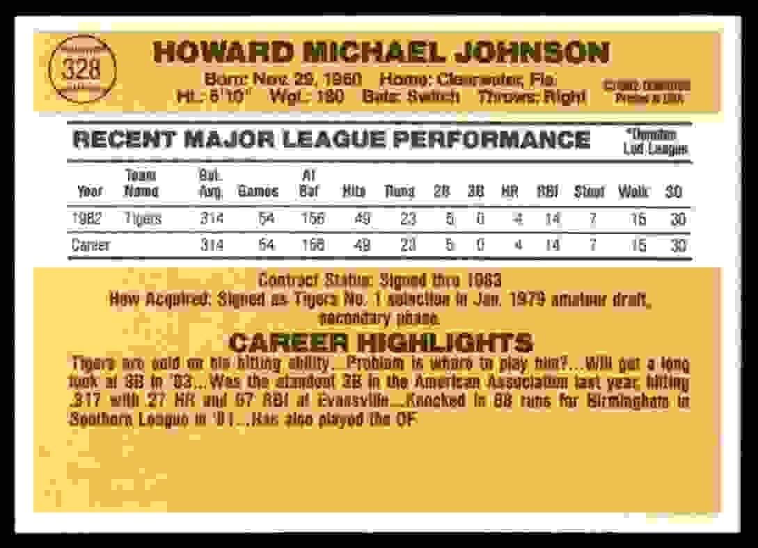 1983 Donruss Howard Johnson #328 card back image