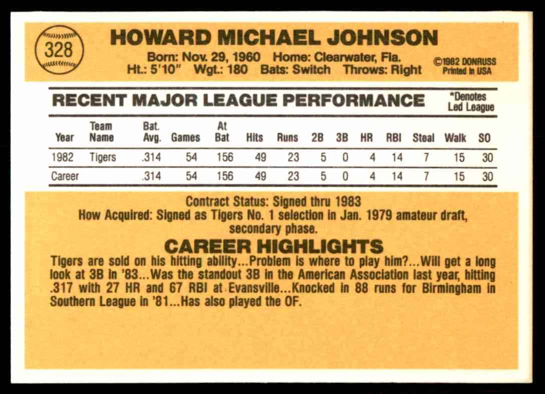 1983 Donruss Howard Johnson #328 card back image