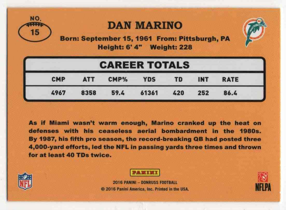 2cf4403ea2 Real card back image 2016 Donruss 1987 Classics Dan Marino  15 card back  image