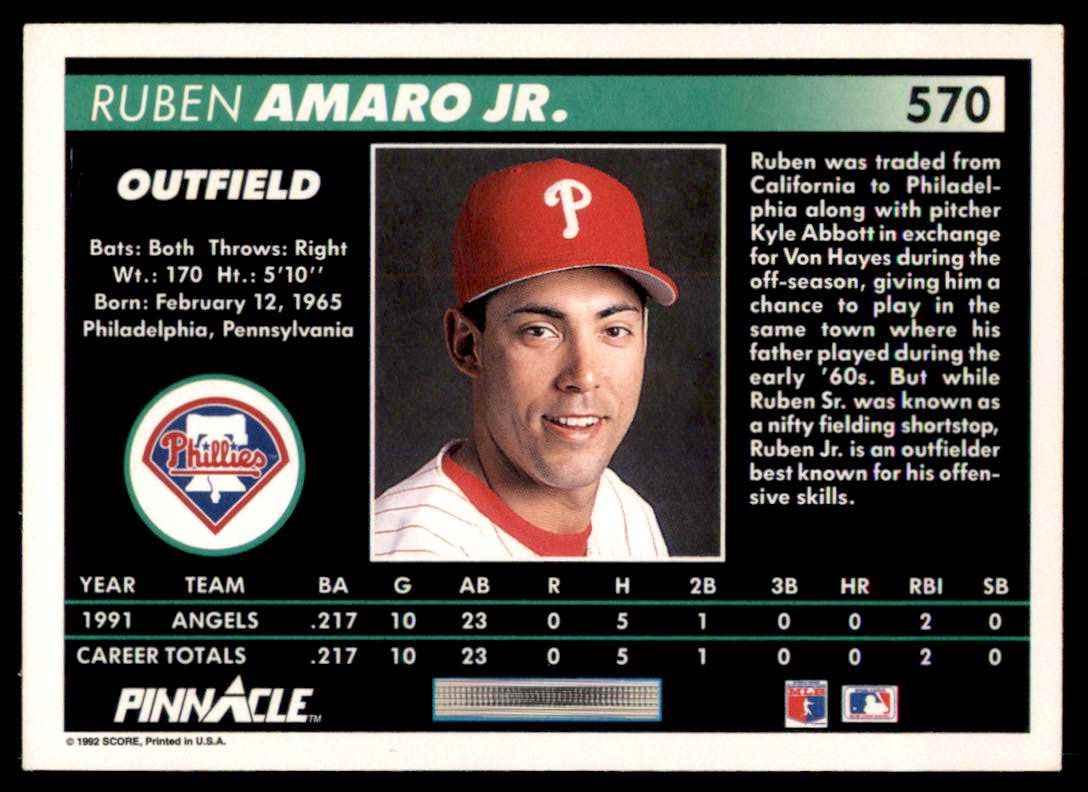 1992 Pinnacle Ruben Amaro #570 card back image