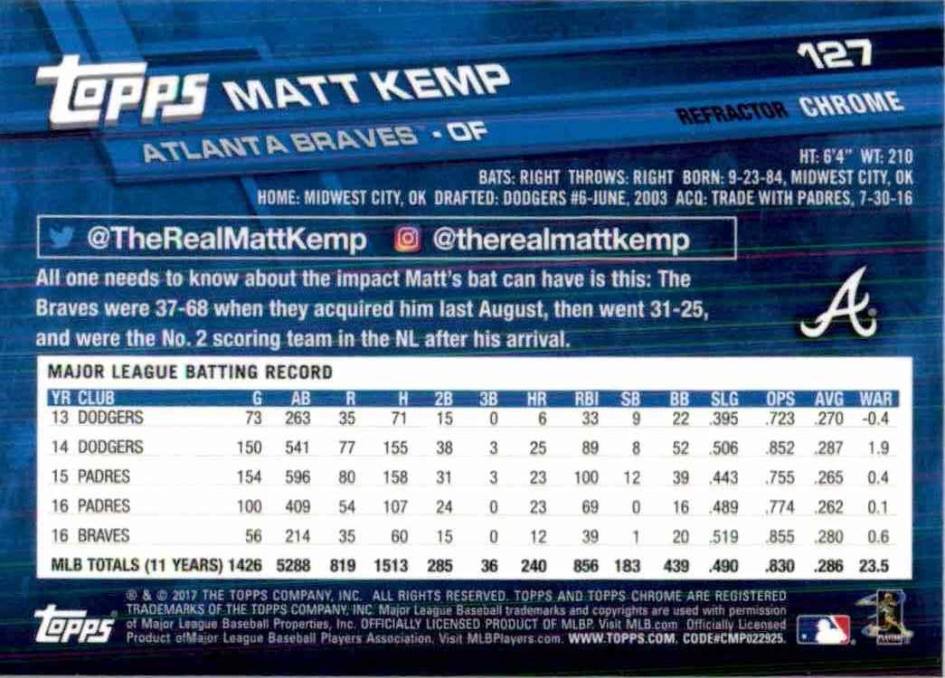 2017 Topps Chrome Pink Refractor Matt Kemp #127 card back image