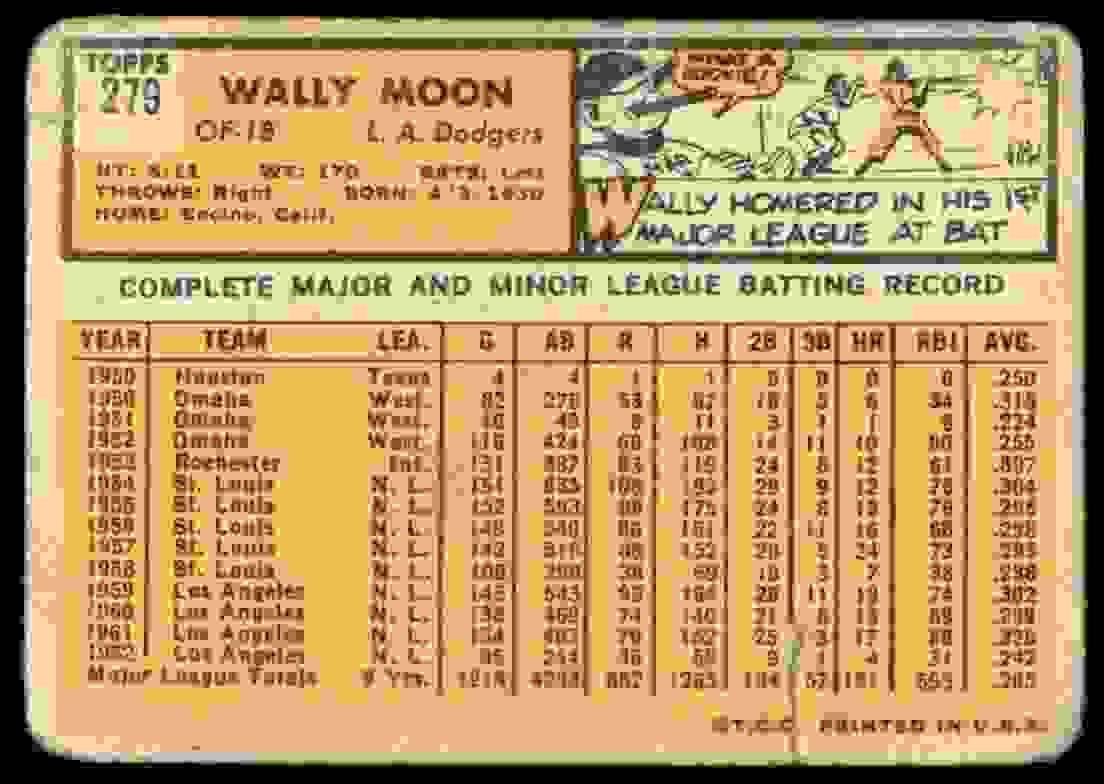 1963 Topps Wally Moon #279 card back image