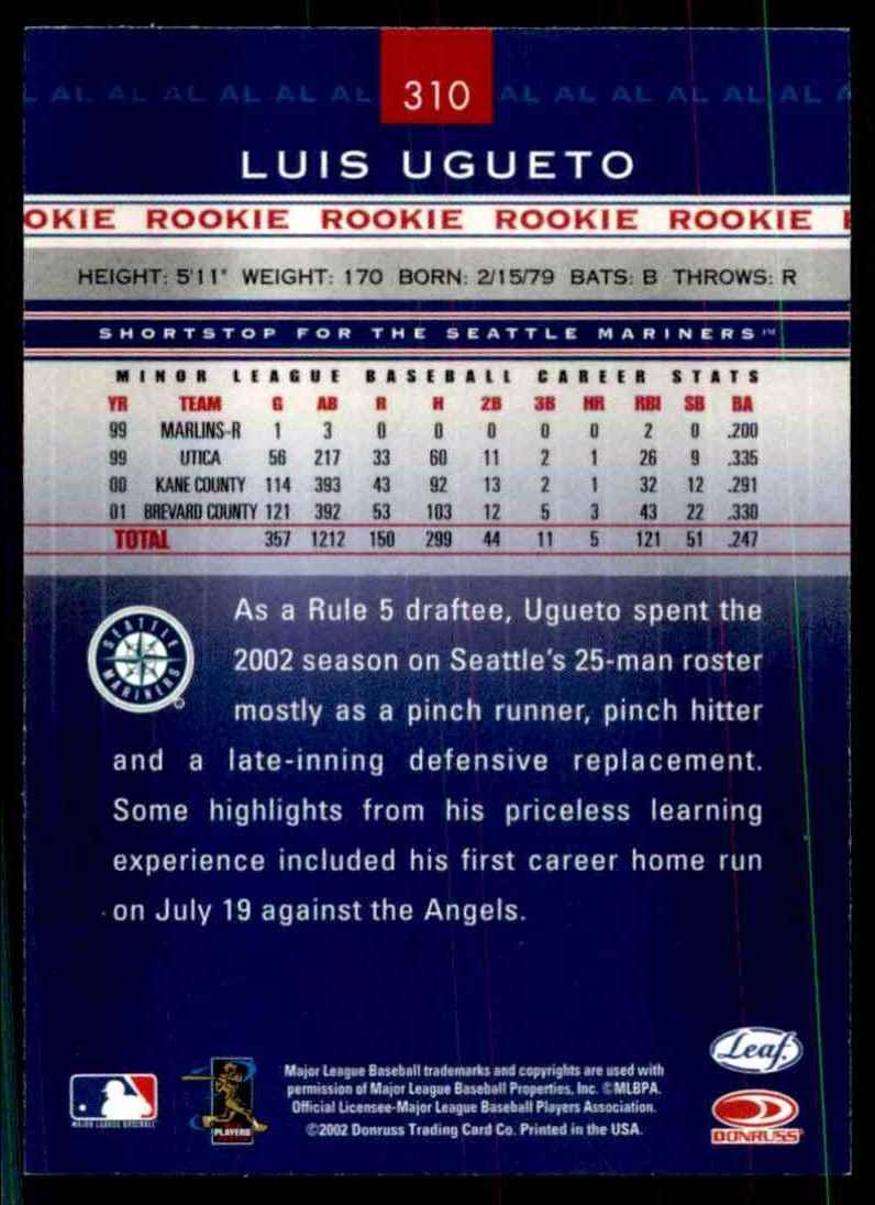 2002 Leaf Rookies & Stars Luis Ugueto Rs RC #310 card back image