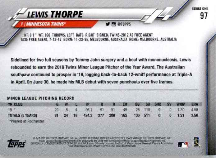 2020 Topps Series 1 Lewis Thorpe #97 card back image