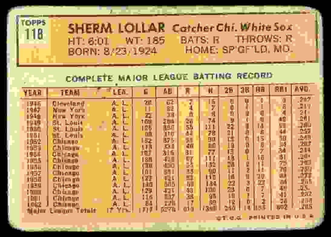 1963 Topps Sherm Lollar #118 card back image