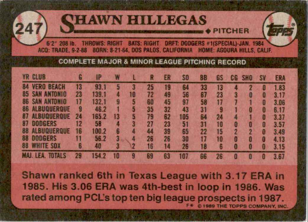 1989 Topps Shawn Hillegas #247 card back image