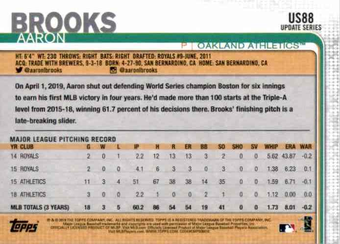 2019 Topps Update Aaron Brooks RC #US88 card back image