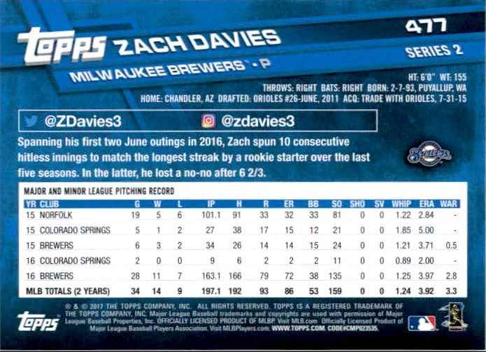 2017 Topps Series 2 Zach Davies #477 card back image