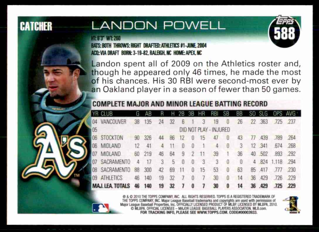 2010 Topps Landon Powell #588 card back image