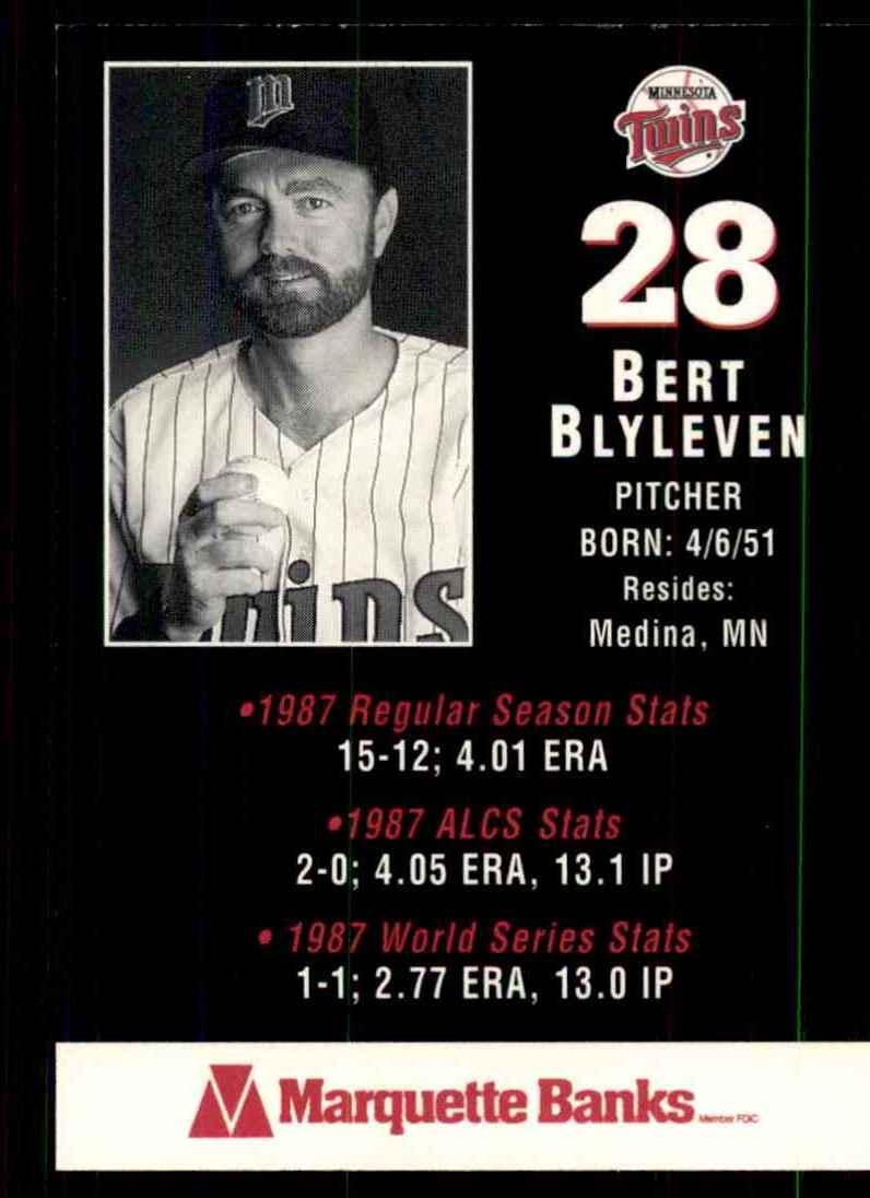 1988 Marquette Banks Bert Blyleven #28 card back image