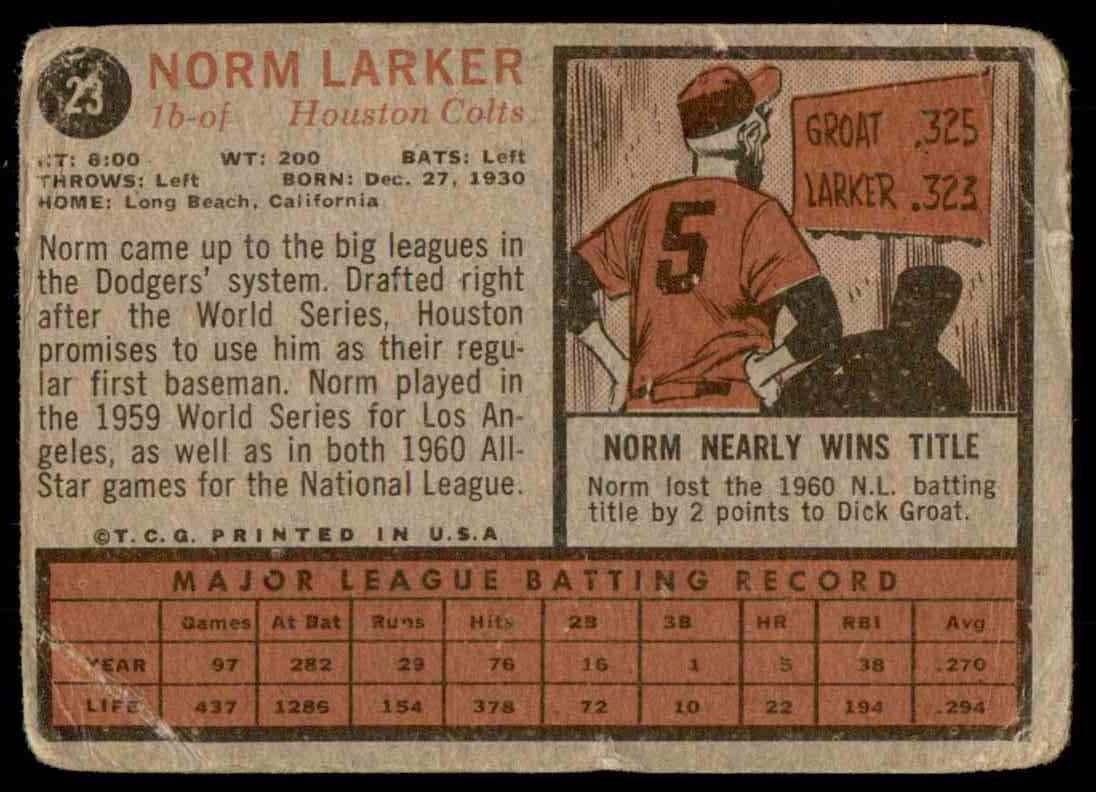 1962 Topps Norm Larker #23 card back image
