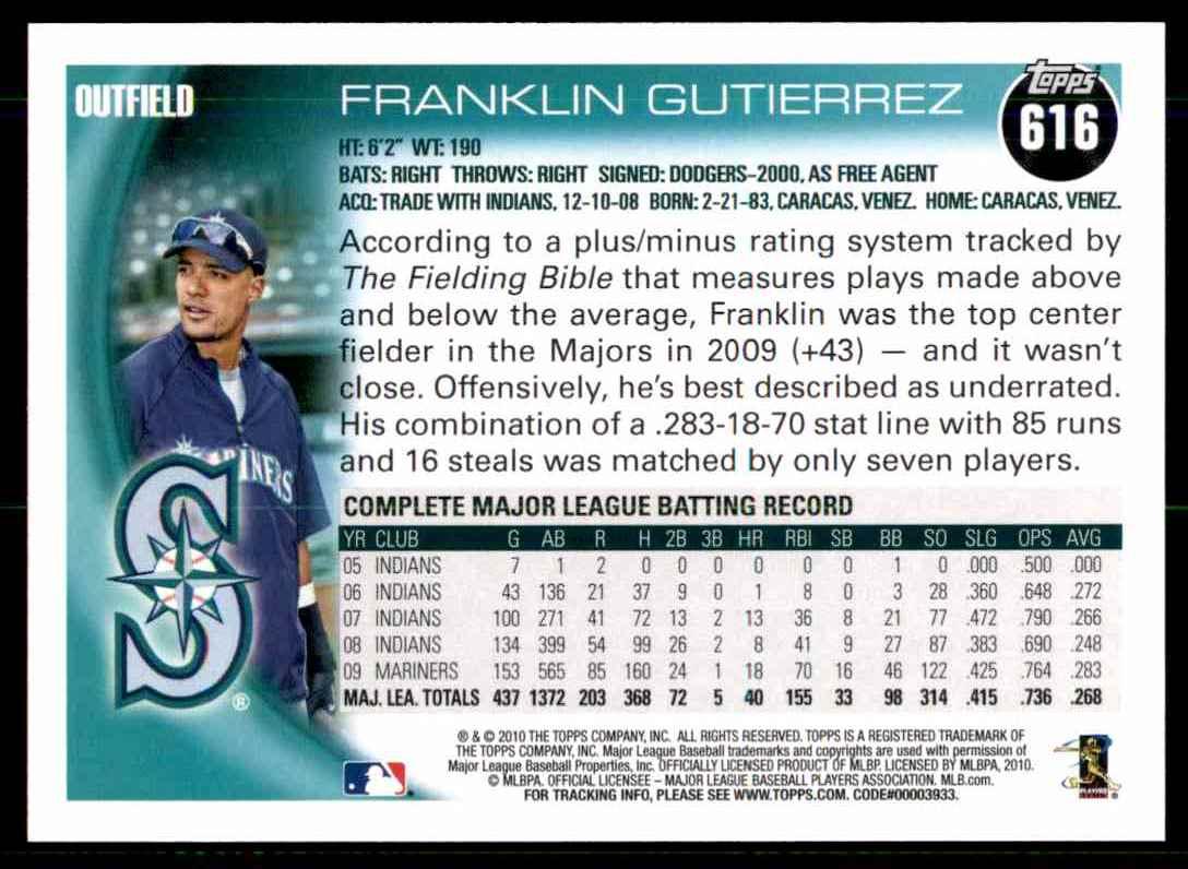 2010 Topps Franklin Gutierrez #616 card back image