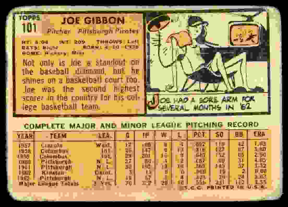1963 Topps Joe Gibbon #101 card back image