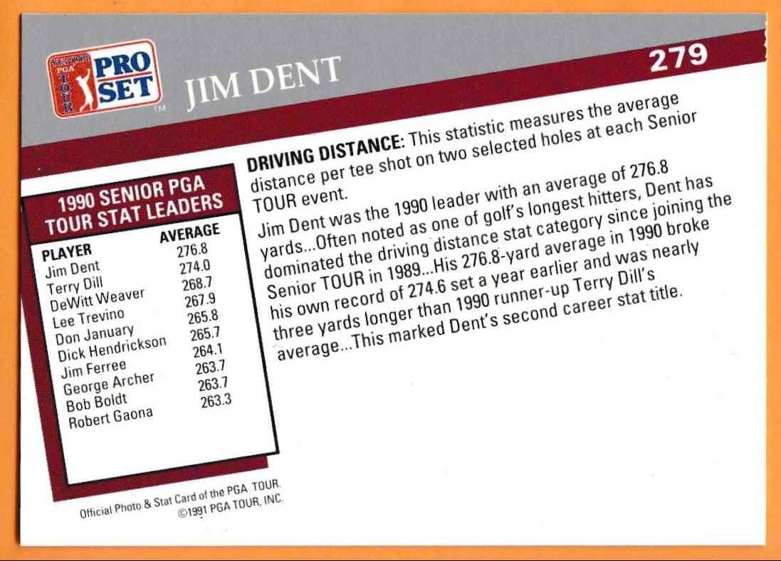 1990 Pro Set Golf 1990 PGA Tour Jim Dent #279 card back image