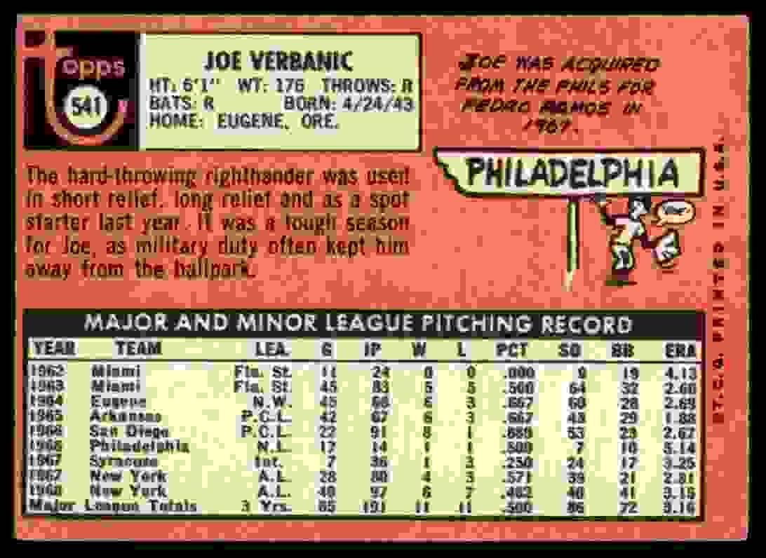 1969 Topps Joe Verbanic #541 card back image