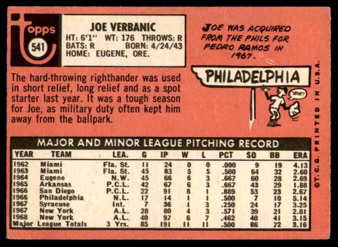 1969 Topps Joe Verbanic #541 card back image