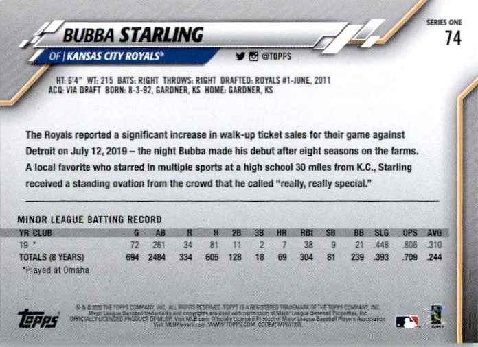 2020 Topps Series 1 Bubba Starling #74 card back image