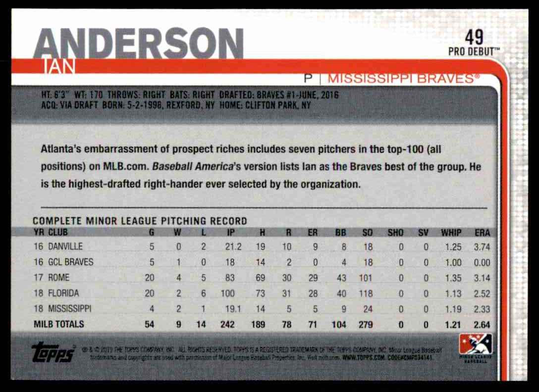 2019 Topps Pro Debut Ian Anderson #49 card back image
