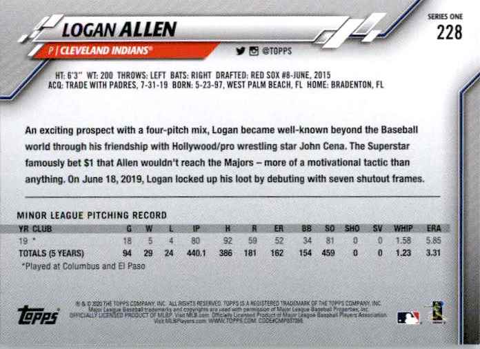2020 Topps Series 1 Logan Allen #228 card back image