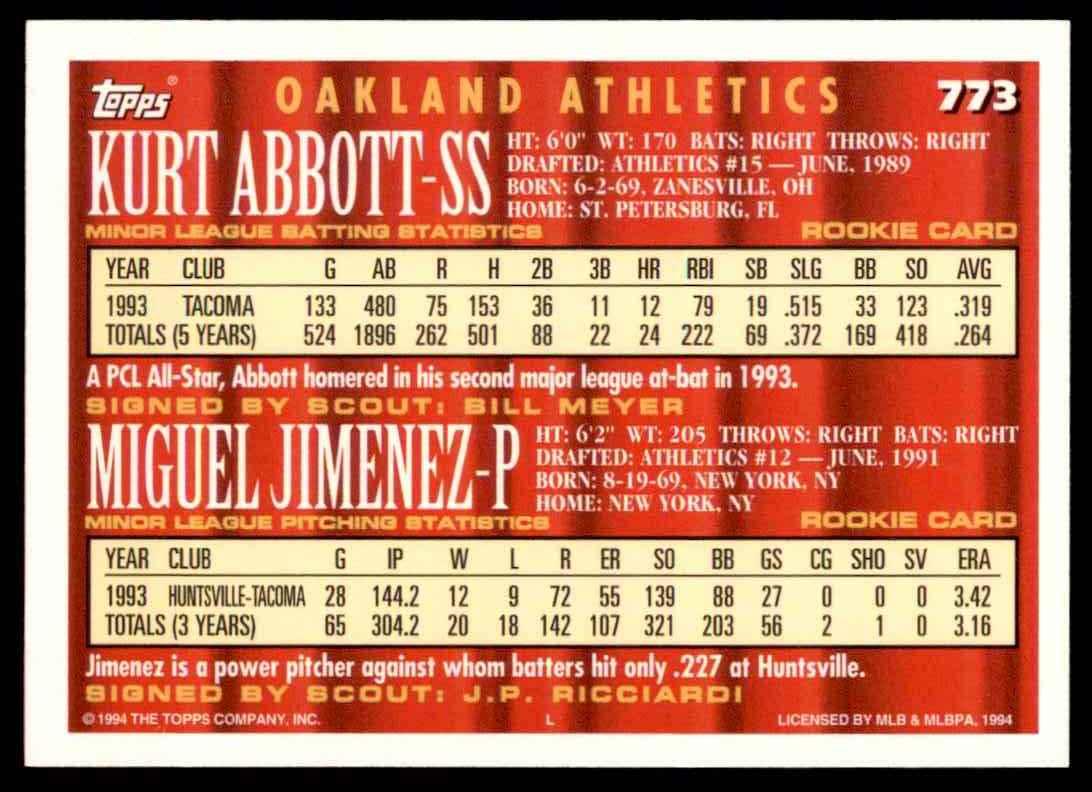 1994 Topps Gold Kyle Abbott/Miguel Jimenez #773 card back image
