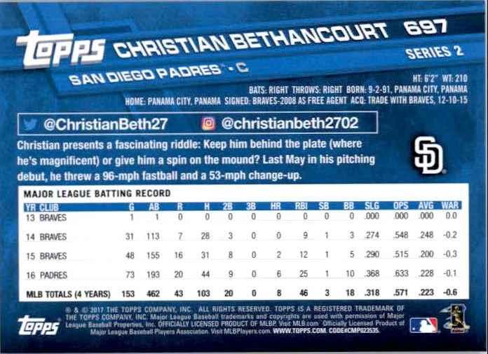 2017 Topps Series 2 Christian Bethancourt #697 card back image