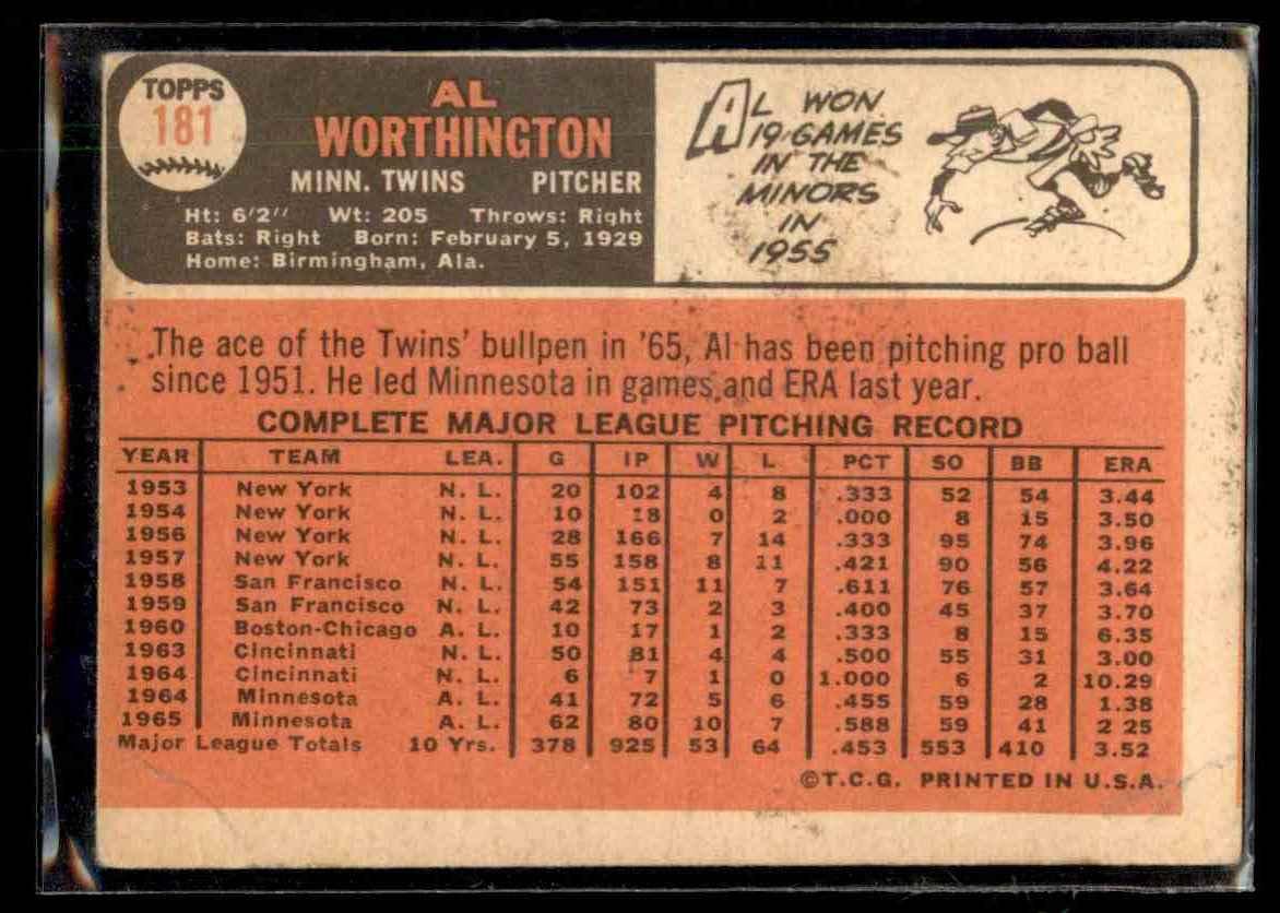 1966 Topps Al Worthington #181 card back image