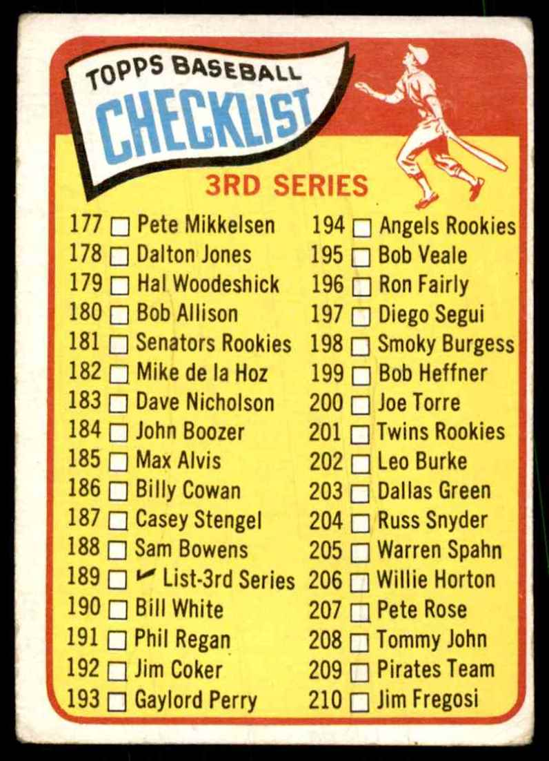 1965 Topps Checklist #189 card front image
