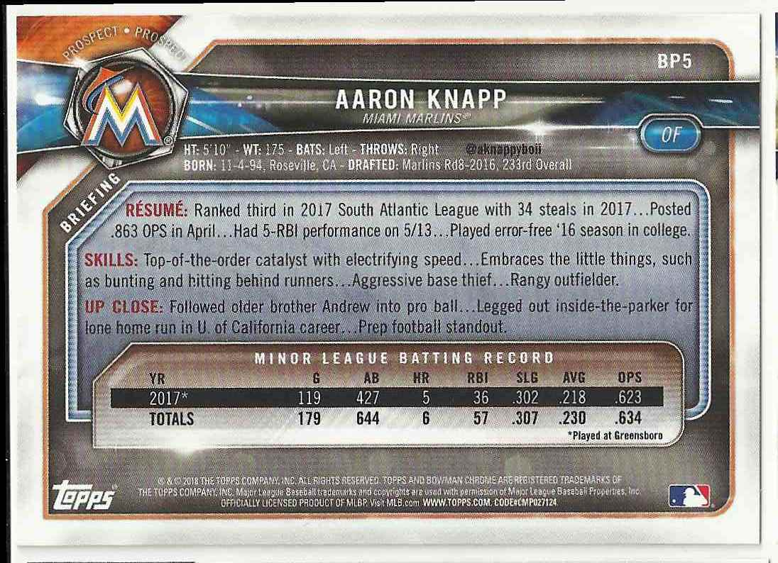 2018 Bowman Prospects Aaron Knapp #BP-5 card back image