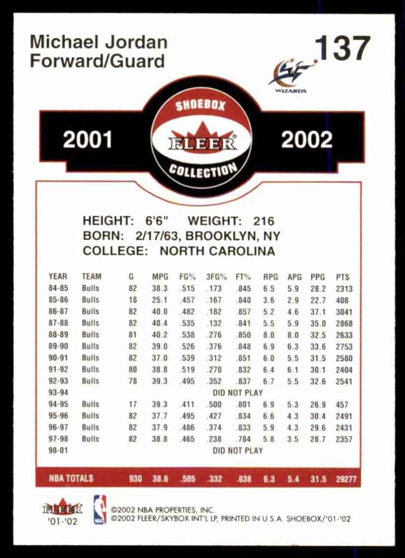 2001-02 Fleer Shoebox Michael Jordan #137 card back image
