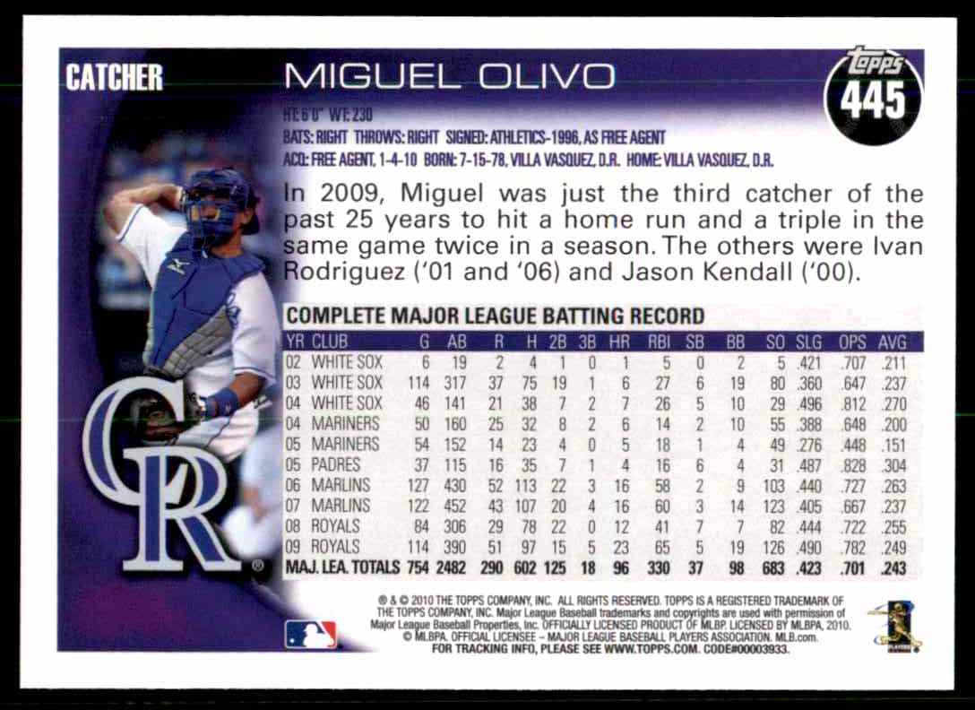 2010 Topps Miguel Olivo #445 card back image