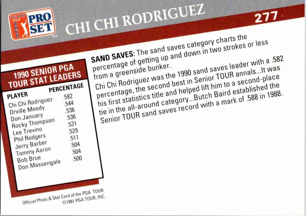 1991 Pro Set Chi Chi Rodrigue #277 card back image