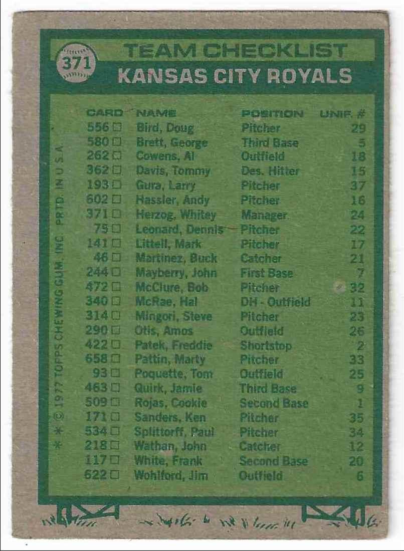1977 Topps Kansas City RoyalsTeam Card #371 card back image