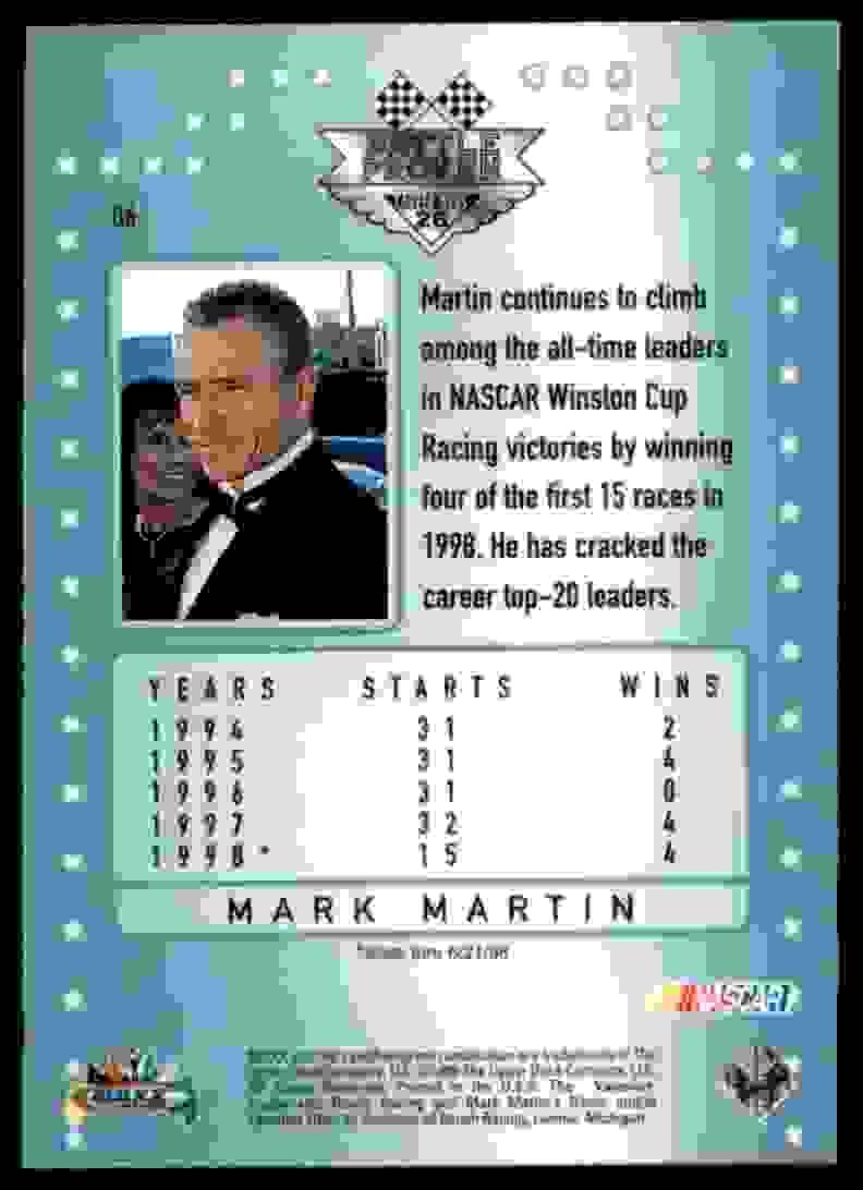1998 Upper Deck Maxximum Battle Proven Mark Martin #B6 card back image