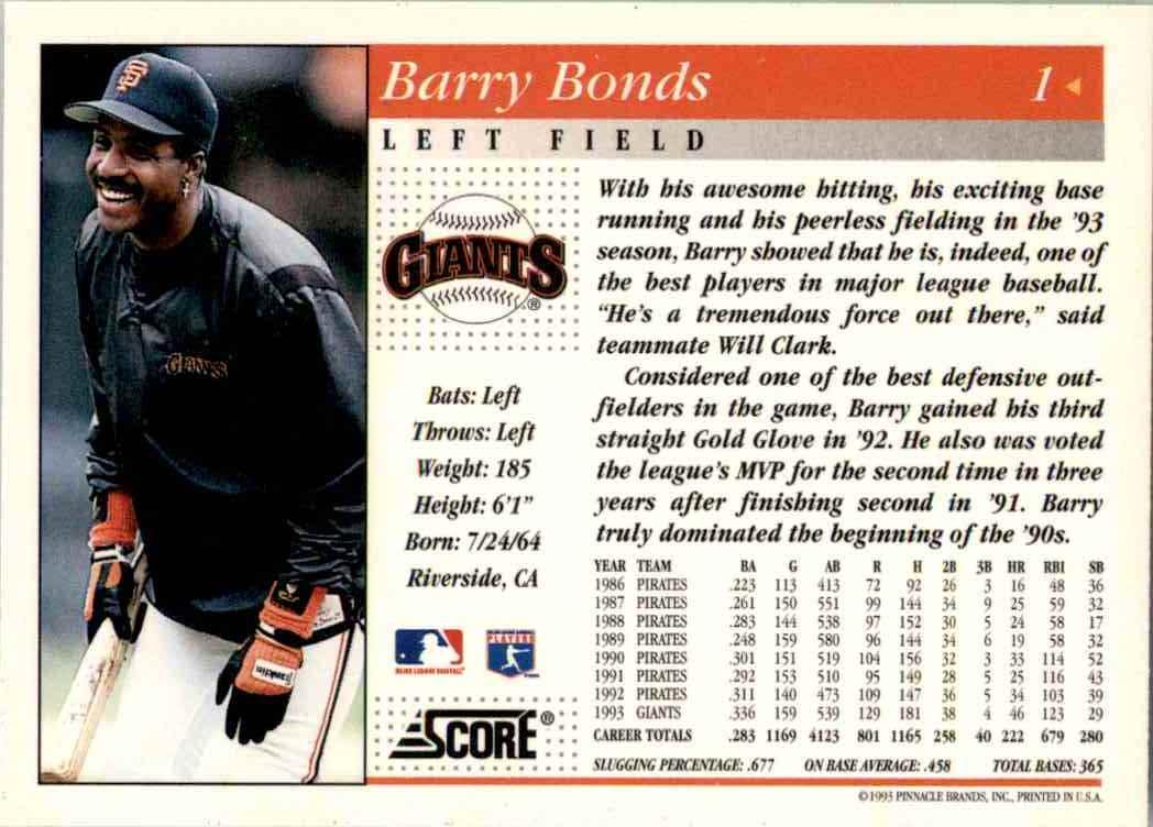 1994 Score Barry Bonds #1 card back image