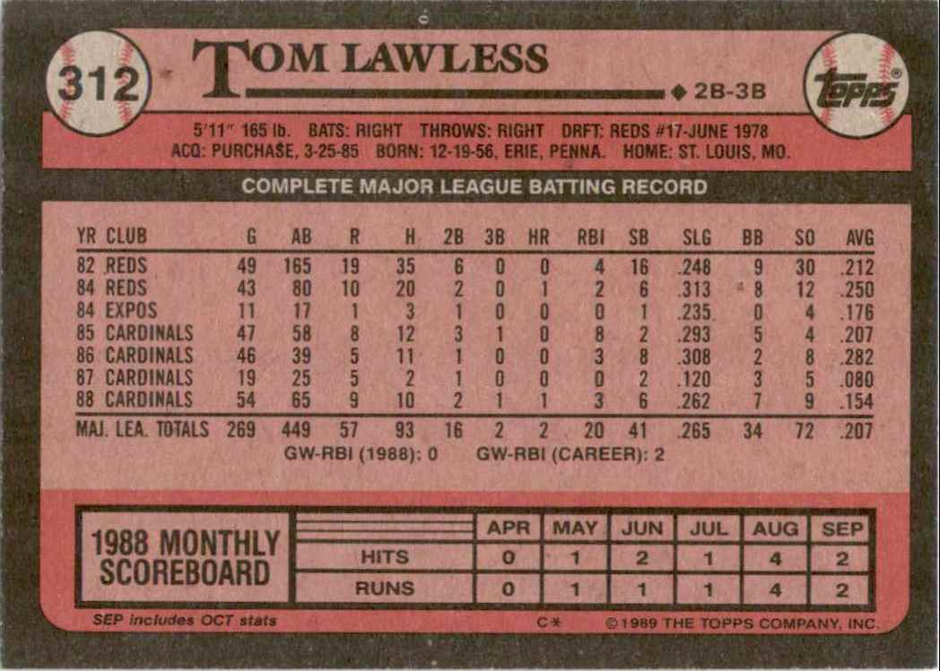 1989 Topps Tom Lawless #312 card back image