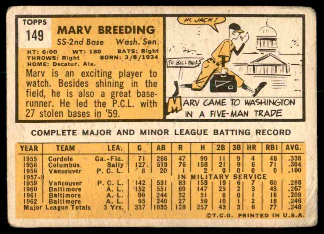 1963 Topps Marc Breeding #149 card back image